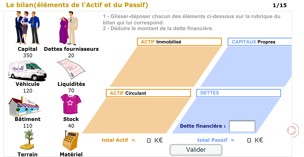 finance formation elearning Testez-vous