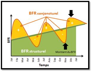 finance elearning BFR
