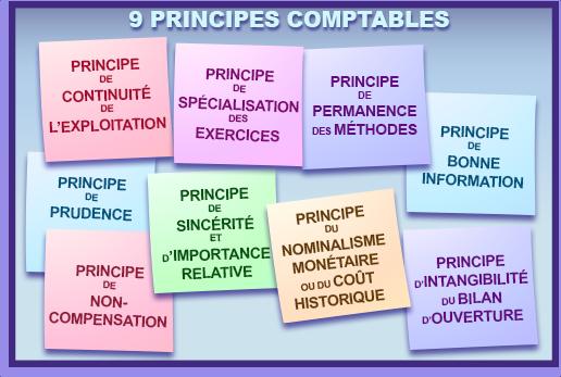 <h2>Savoir les 9 principes comptables : Focus sur le principe d'intangibilité</h2>